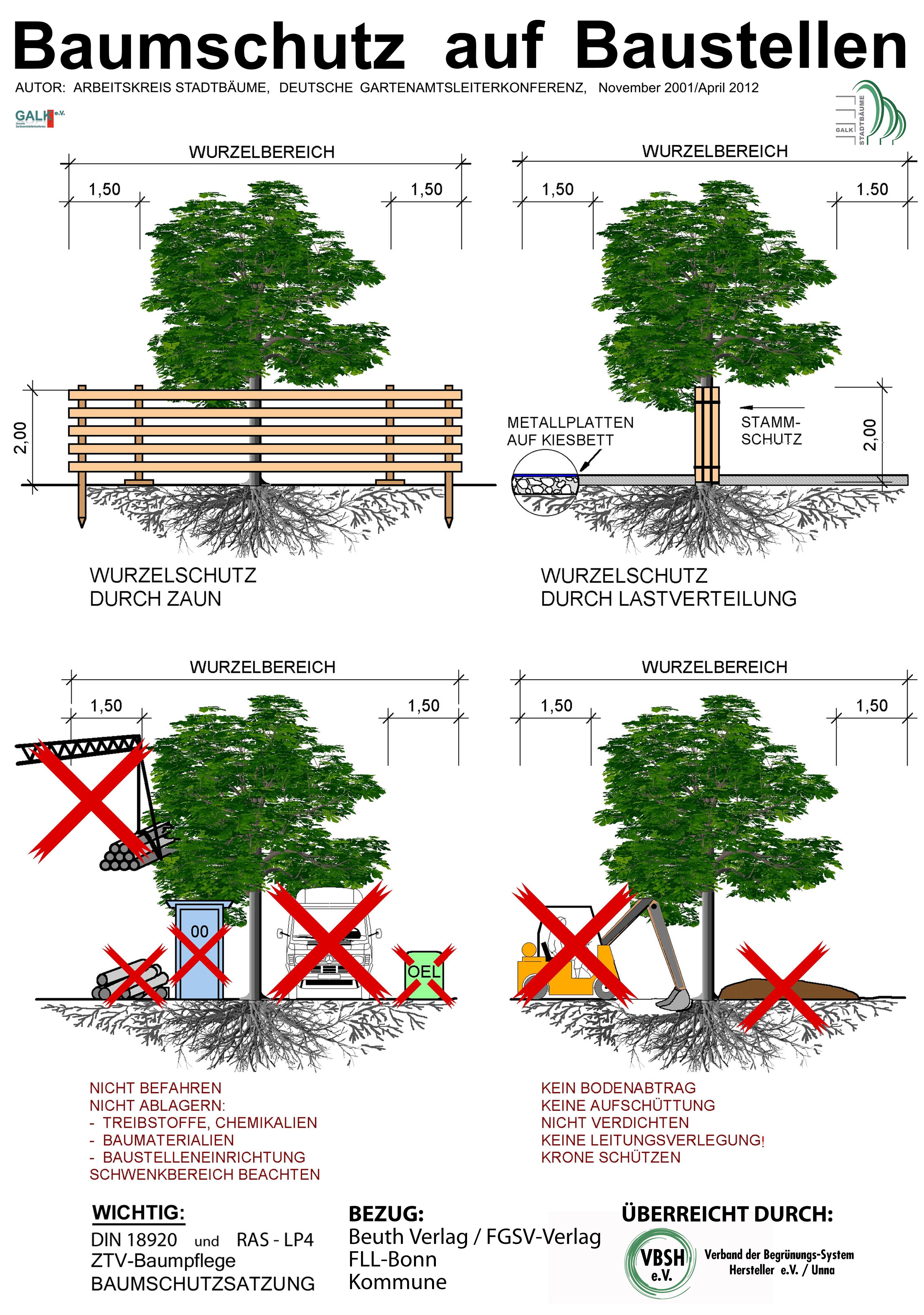 Baumschutz auf der Baustelle